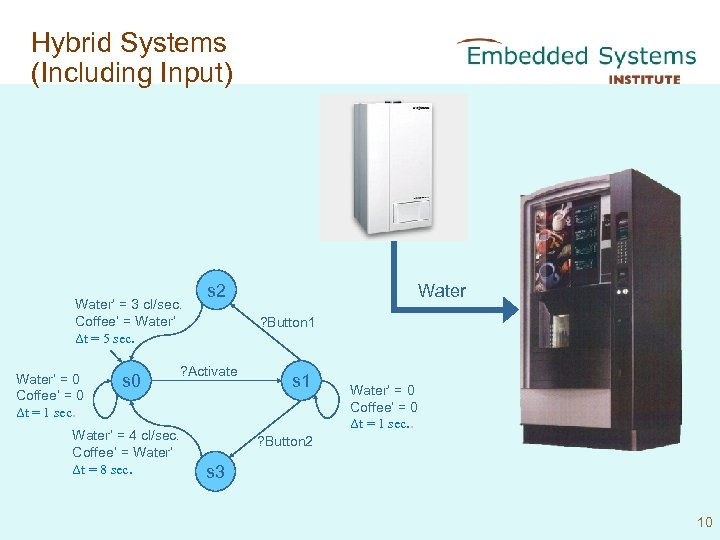 Hybrid Systems (Including Input) Water' = 3 cl/sec. Coffee' = Water' Δt = 5