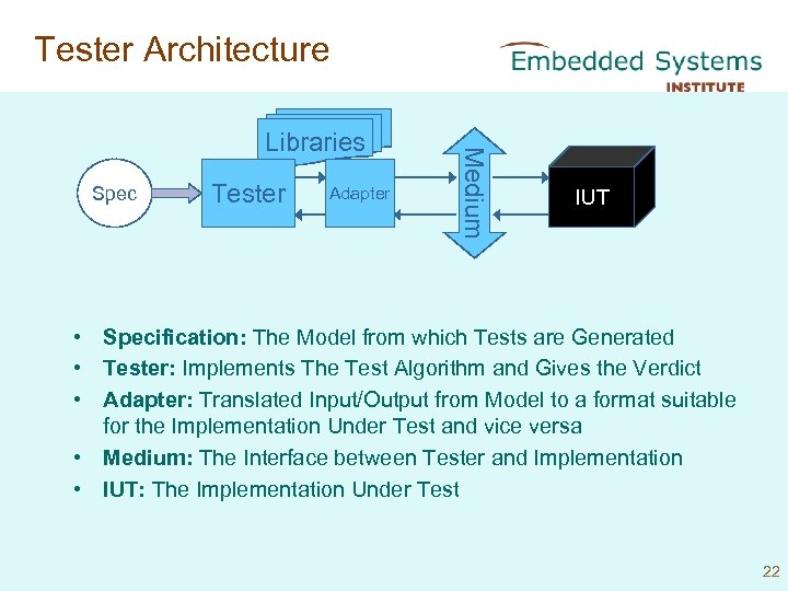 Tester Architecture Spec Tester Adapter Medium Libraries IUT • Specification: The Model from which