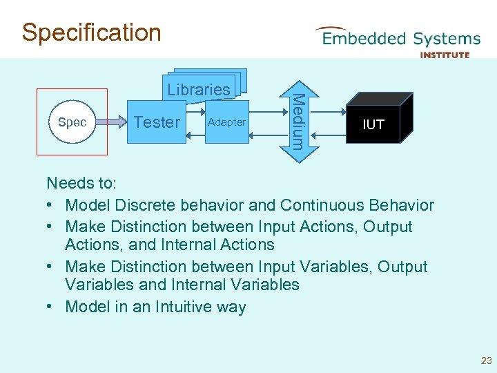 Specification Spec Tester Adapter Medium Libraries IUT Needs to: • Model Discrete behavior and