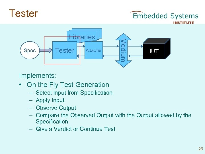 Tester Spec Tester Adapter Medium Libraries IUT Implements: • On the Fly Test Generation