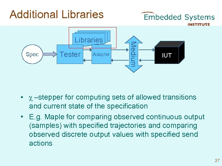 Additional Libraries Spec Tester Adapter Medium Libraries IUT • χ –stepper for computing sets