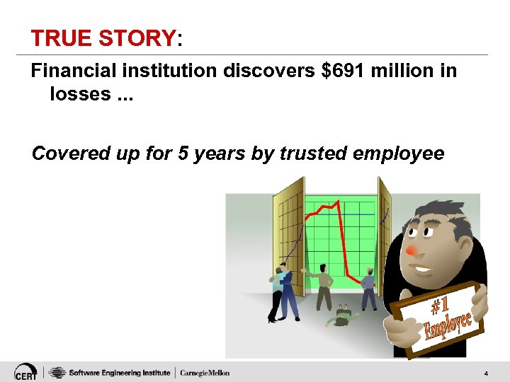 TRUE STORY: Financial institution discovers $691 million in losses. . . Covered up for