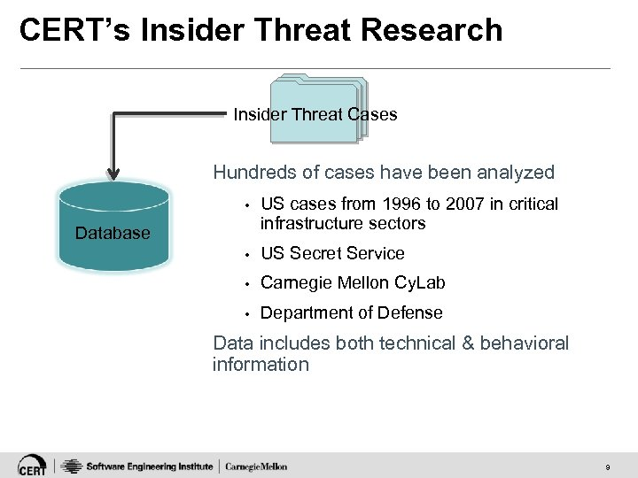 CERT's Insider Threat Research Insider Threat Cases Hundreds of cases have been analyzed •