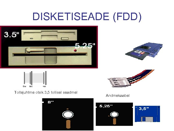 DISKETISEADE (FDD) Toitejuhtme otsik 3, 5 tollisel seadmel Andmekaabel