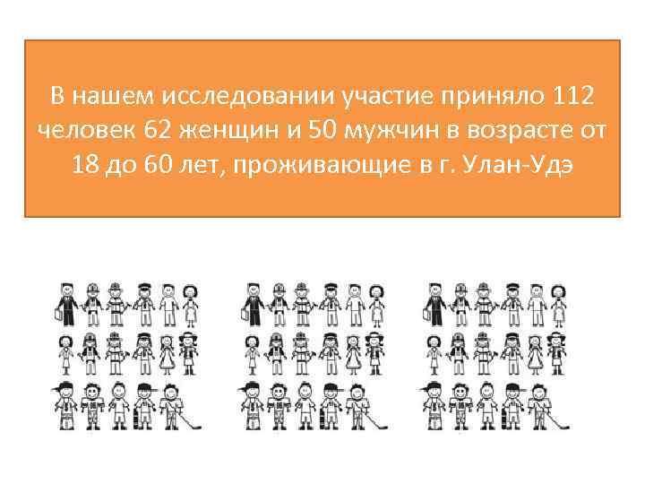 В нашем исследовании участие приняло 112 человек 62 женщин и 50 мужчин в возрасте