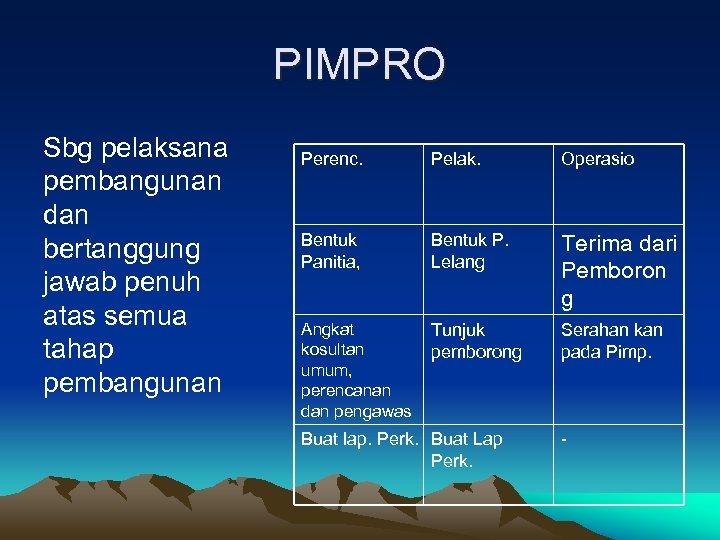 PIMPRO Sbg pelaksana pembangunan dan bertanggung jawab penuh atas semua tahap pembangunan Perenc. Pelak.