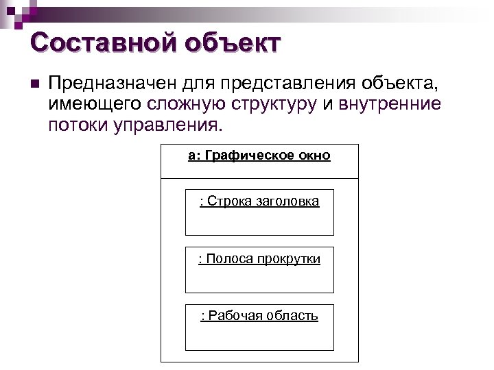 Составной объект n Предназначен для представления объекта, имеющего сложную структуру и внутренние потоки управления.