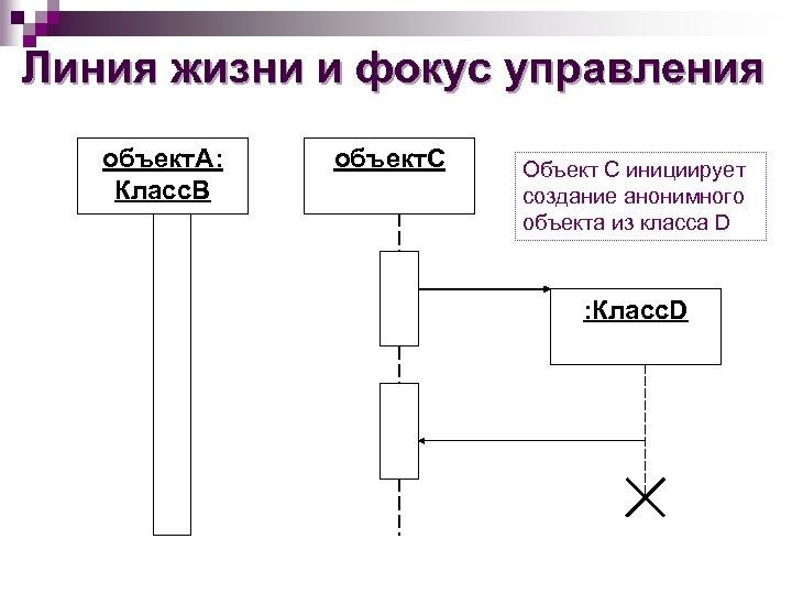 Линия жизни и фокус управления объект. А: Класс. В объект. С Объект С инициирует