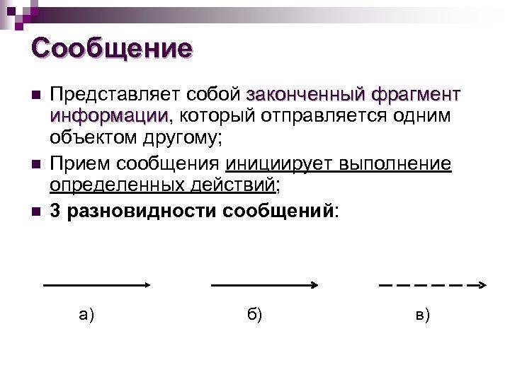 Сообщение n n n Представляет собой законченный фрагмент информации, который отправляется одним информации объектом