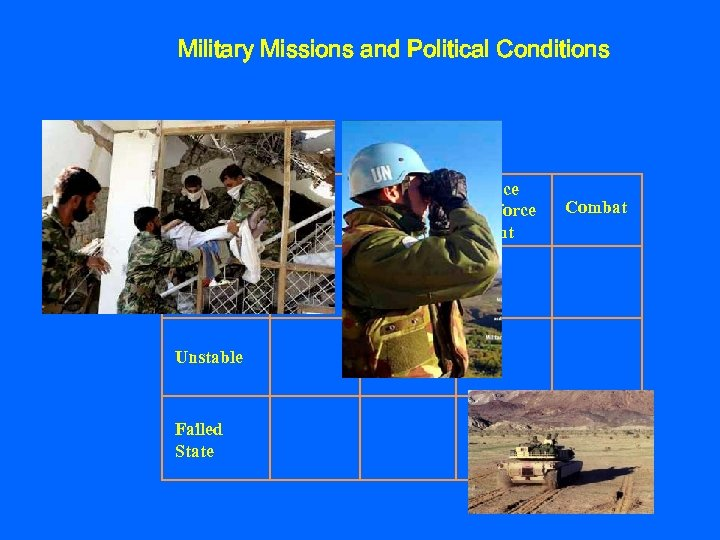 Military Missions and Political Conditions Mission Conditions Stable Unstable Failed State Peacetime Peacekeeping Peace