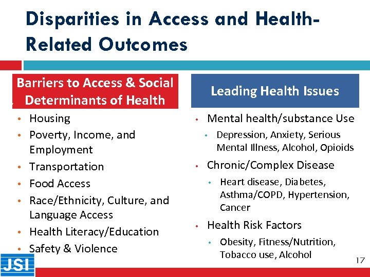 Disparities in Access and Health. Related Outcomes Barriers to Access & Social Determinants of