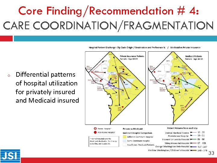 Core Finding/Recommendation # 4: CARE COORDINATION/FRAGMENTATION 33 o Differential patterns of hospital utilization for