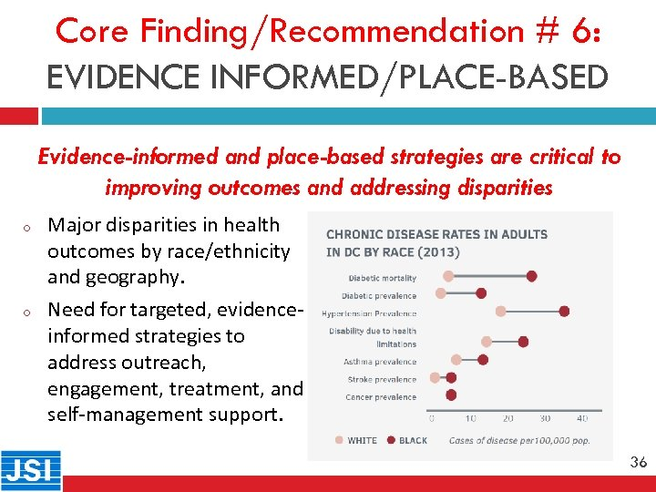 Core Finding/Recommendation # 6: EVIDENCE INFORMED/PLACE-BASED 36 o o Evidence-informed and place-based strategies are