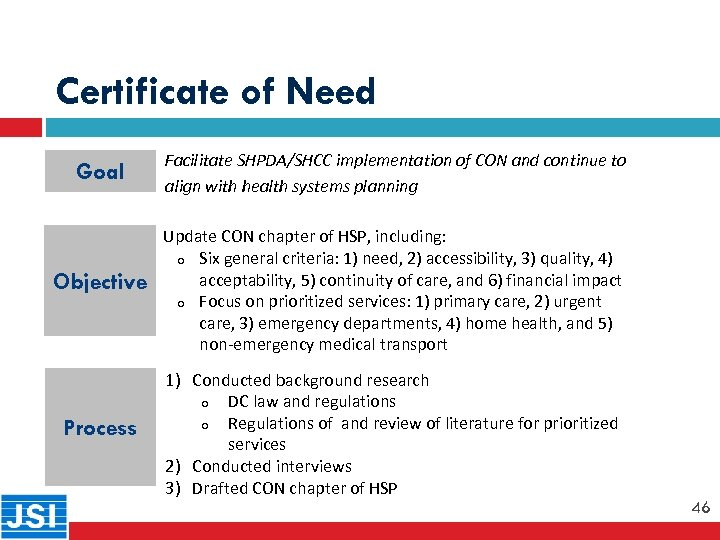 Certificate of Need Goal Facilitate SHPDA/SHCC implementation of CON and continue to align with