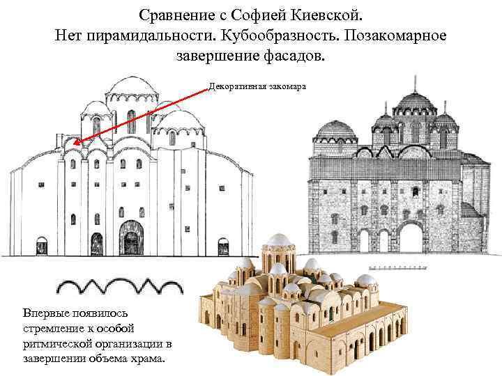Сравнение с Софией Киевской. Нет пирамидальности. Кубообразность. Позакомарное завершение фасадов. Декоративная закомара Впервые появилось