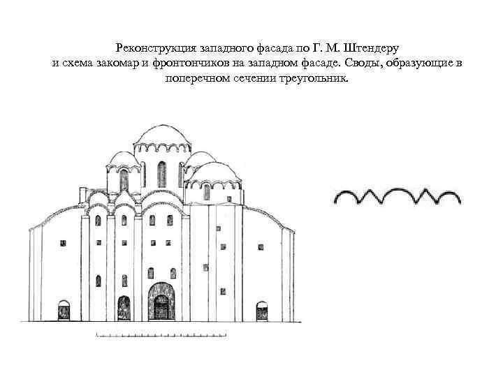 Реконструкция западного фасада по Г. М. Штендеру и схема закомар и фронтончиков на западном