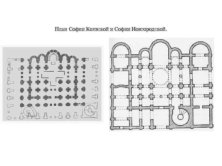 План Софии Киевской и Софии Новгородской.
