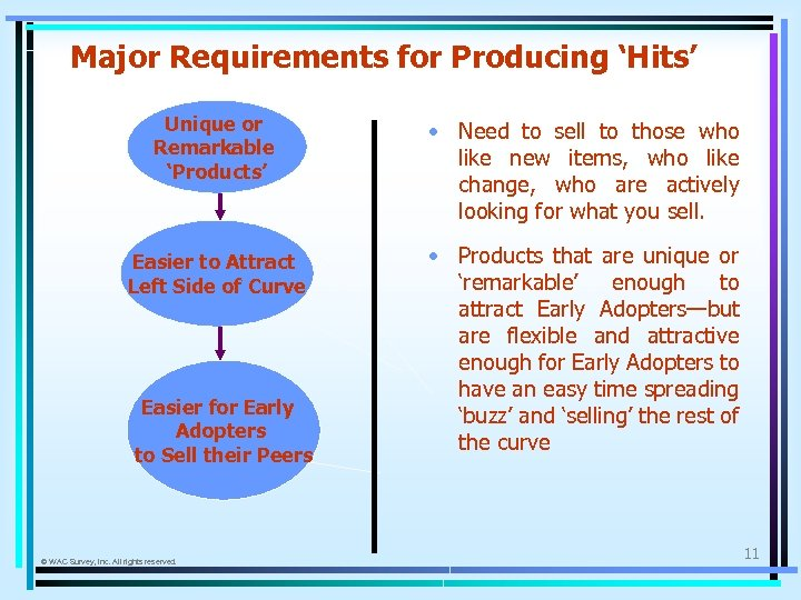 Major Requirements for Producing 'Hits' Unique or Remarkable 'Products' • Need to sell to