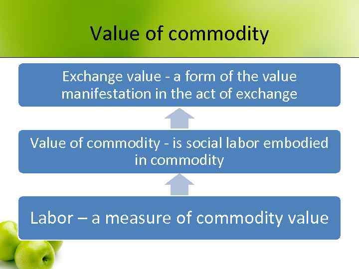 Value of commodity Exchange value - a form of the value manifestation in the