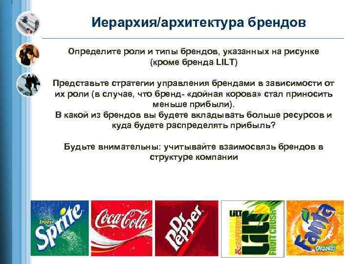 Иерархия/архитектура брендов Определите роли и типы брендов, указанных на рисунке (кроме бренда LILT) Представьте