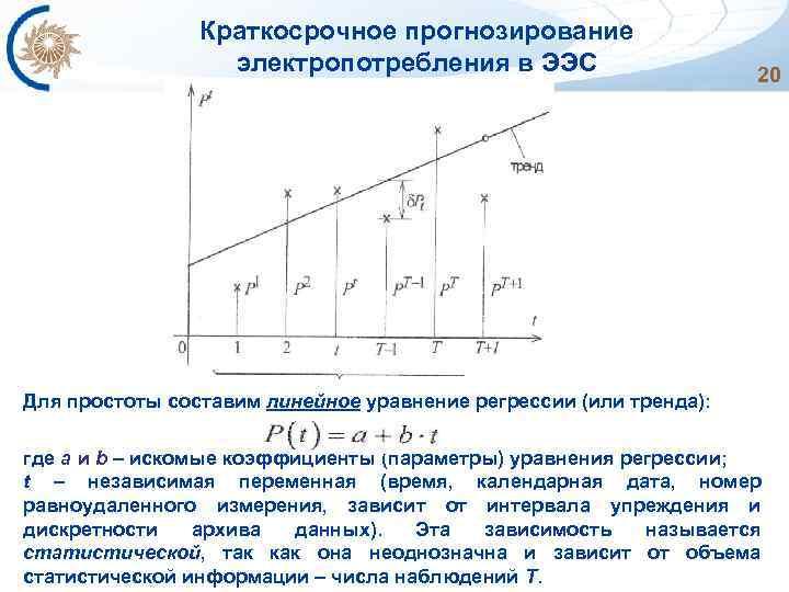 Краткосрочное прогнозирование электропотребления в ЭЭС 20 Для простоты составим линейное уравнение регрессии (или тренда):