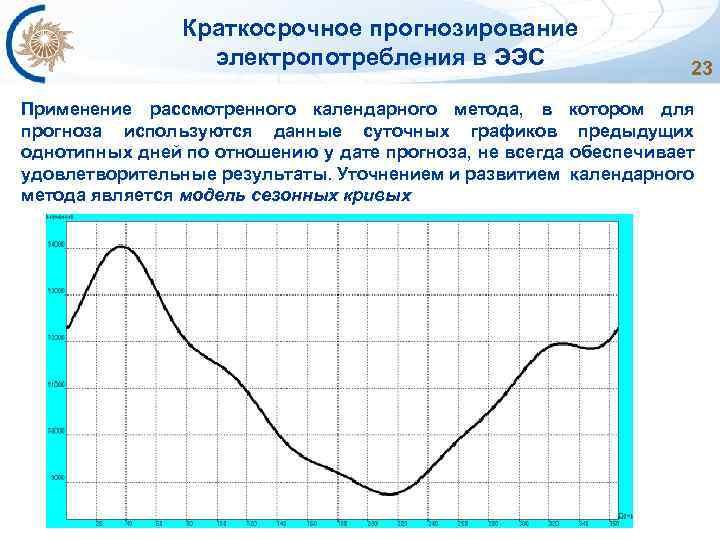 Краткосрочное прогнозирование электропотребления в ЭЭС 23 Применение рассмотренного календарного метода, в котором для прогноза