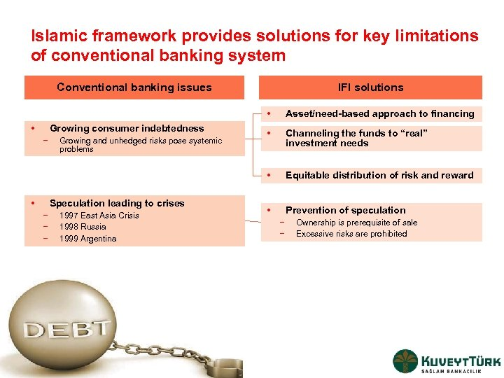 Islamic framework provides solutions for key limitations of conventional banking system Conventional banking issues