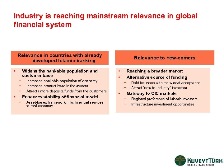 Industry is reaching mainstream relevance in global financial system Relevance in countries with already