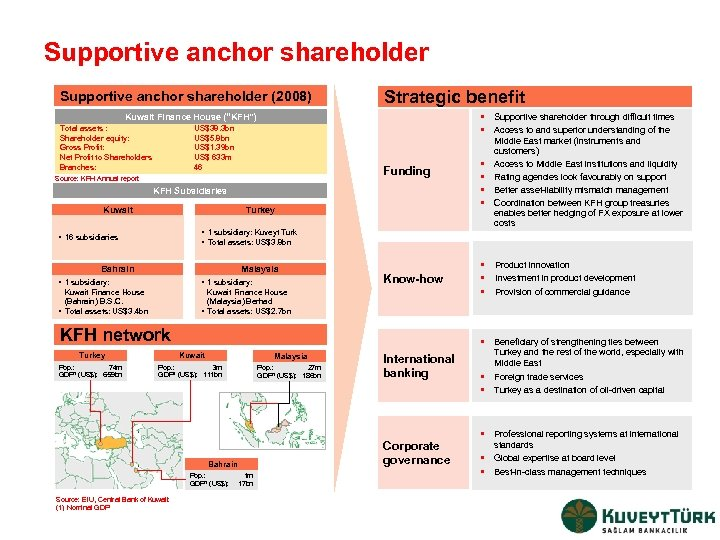Supportive anchor shareholder (2008) Strategic benefit • Supportive shareholder through difficult times • Access