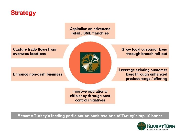 Strategy Capitalise on advanced retail / SME franchise Capture trade flows from overseas locations