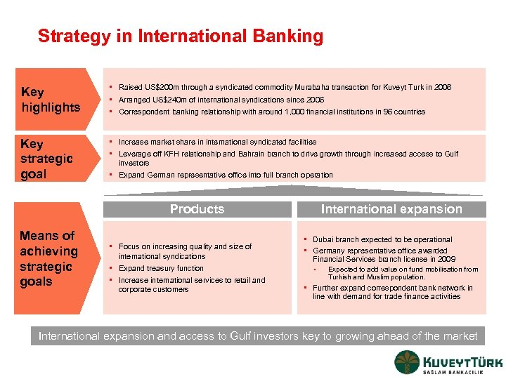 Strategy in International Banking Key highlights • Raised US$200 m through a syndicated commodity