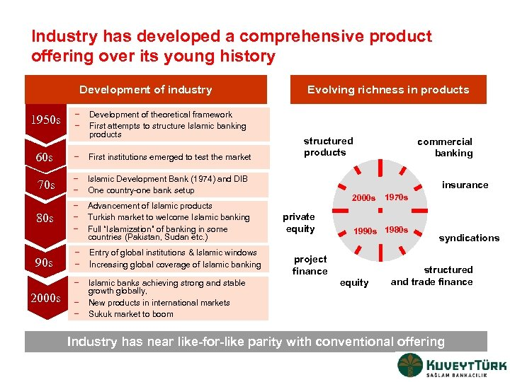 Industry has developed a comprehensive product offering over its young history Development of industry