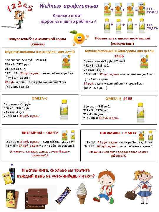 Wellness арифметика Сколько стоит здоровье вашего ребёнка ? + + = 4 -й в