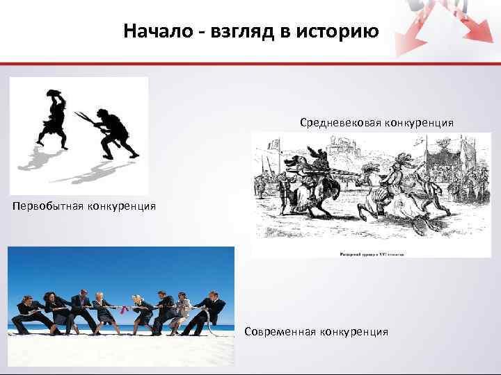 Начало - взгляд в историю Средневековая конкуренция Первобытная конкуренция Современная конкуренция