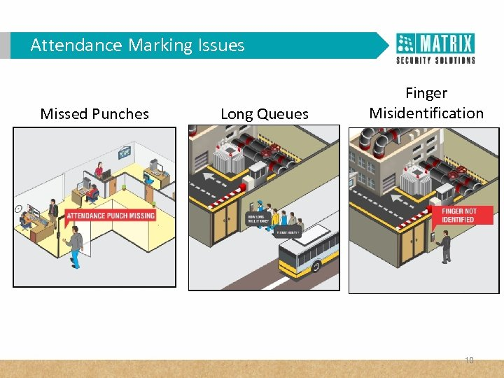 Attendance Marking Issues Missed Punches Long Queues Finger Misidentification 10