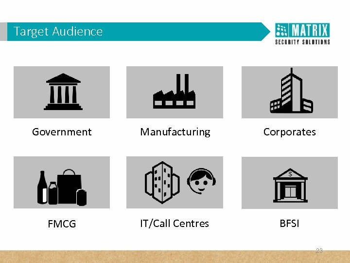 Target Audience Government Manufacturing Corporates FMCG IT/Call Centres BFSI 23