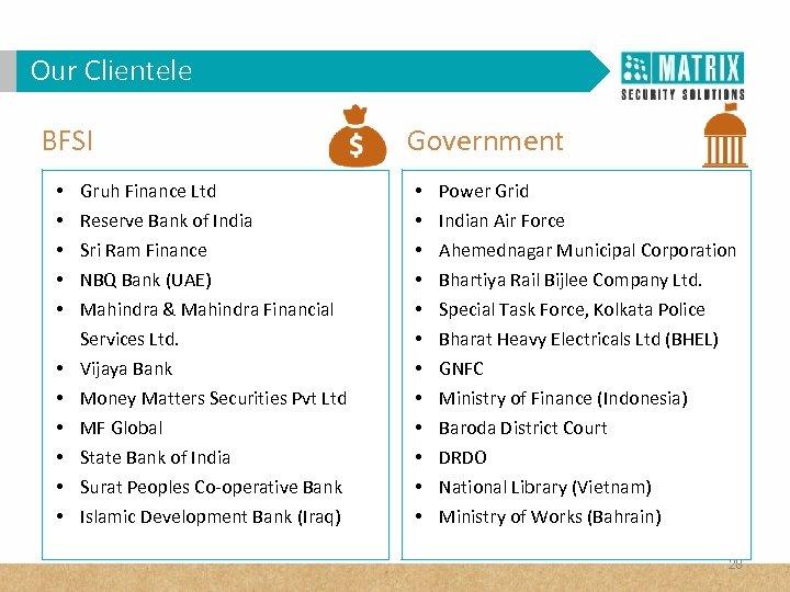 Our Clientele BFSI • • • Gruh Finance Ltd Reserve Bank of India Sri