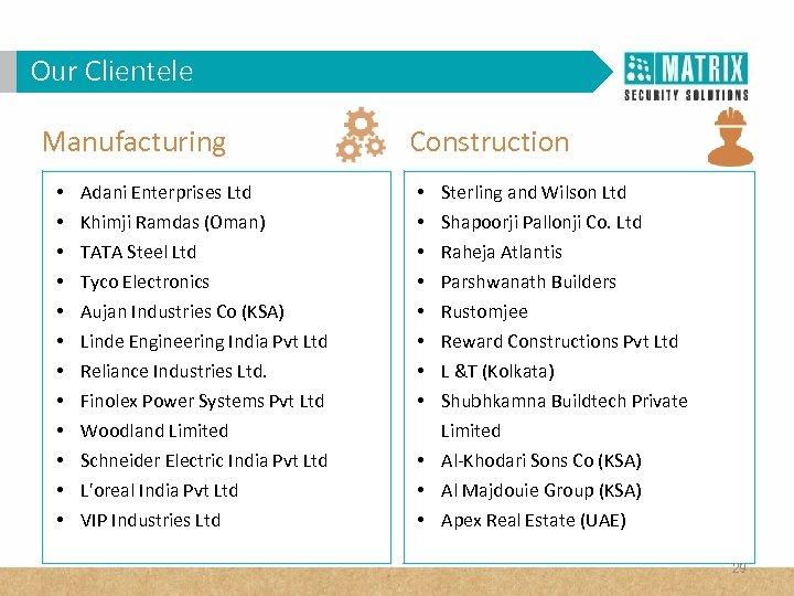Our Clientele Manufacturing • • • Adani Enterprises Ltd Khimji Ramdas (Oman) TATA Steel