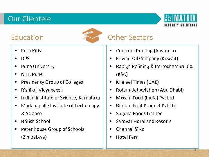 Our Clientele Education Euro Kids DPS Pune University MIT, Pune Presidency Group of Colleges