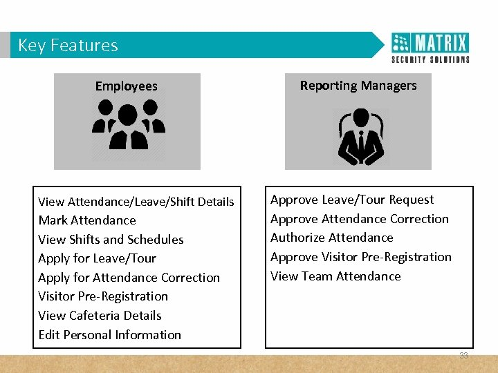 Key Featuresin Corporates? WHY VAM Employees View Attendance/Leave/Shift Details Mark Attendance View Shifts and
