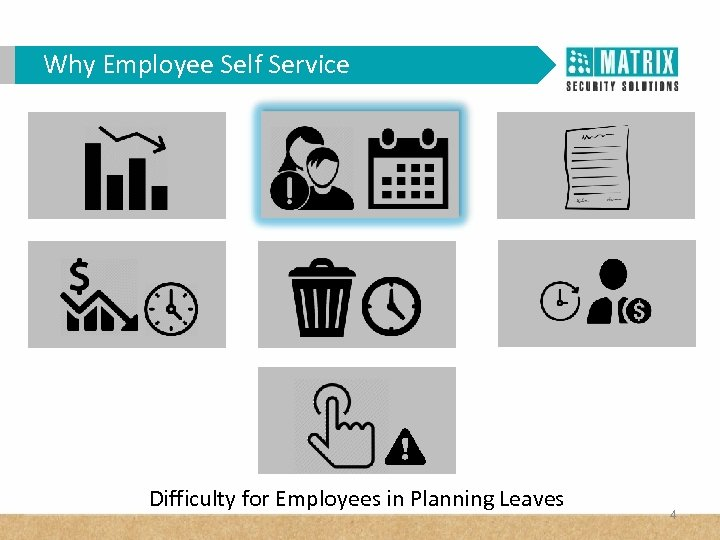 Why Employee Self Service Difficulty for Employees in Planning Leaves 4