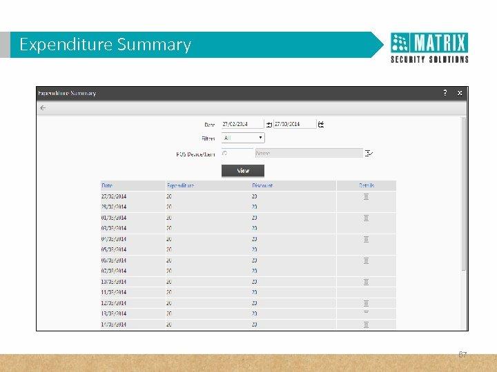 Expenditure Summary 67