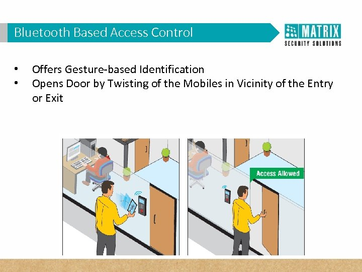 Bluetooth Based Access Control • • Offers Gesture-based Identification Opens Door by Twisting of