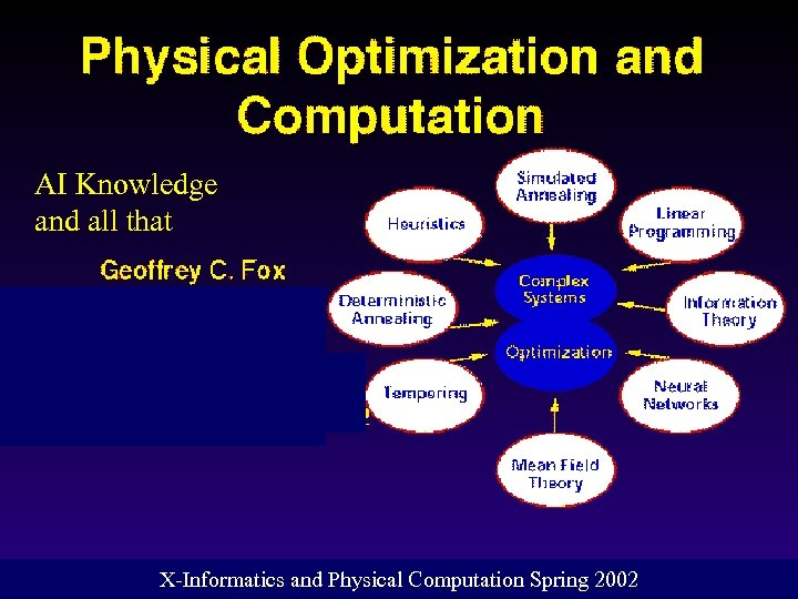 AI Knowledge and all that X-Informatics and Physical Computation Spring 2002