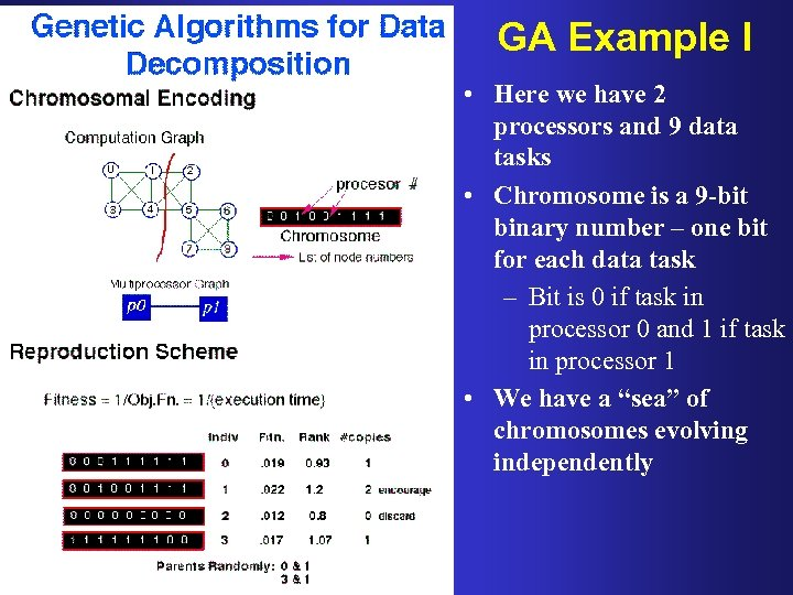 GA Example I • Here we have 2 processors and 9 data tasks •