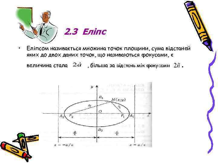 2. 3 Еліпс • Еліпсом називається множина точок площини, сума відстаней яких до двох