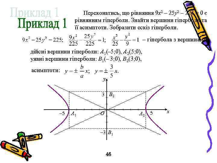 Переконатись, що рівняння 9 x 2 – 25 y 2 – 225 = 0