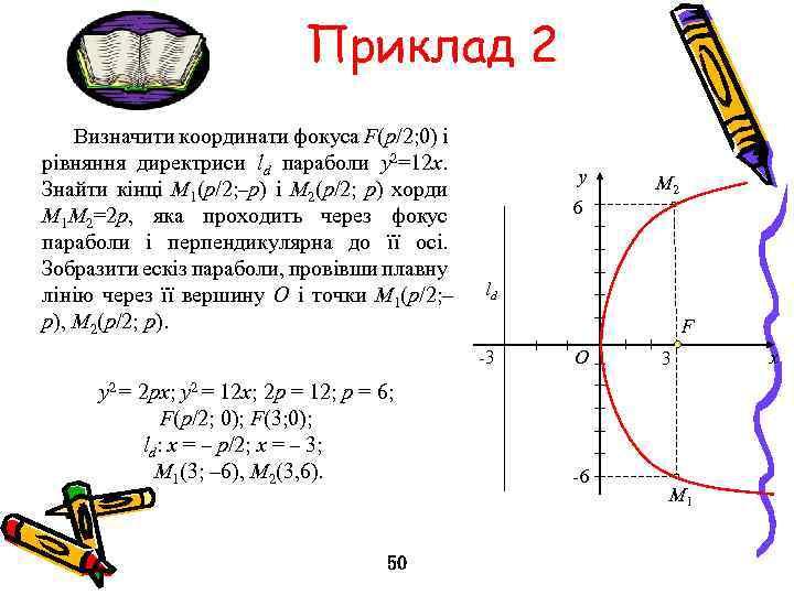 Приклад 2 Визначити координати фокуса F(p/2; 0) і рівняння директриси ld параболи y 2=12