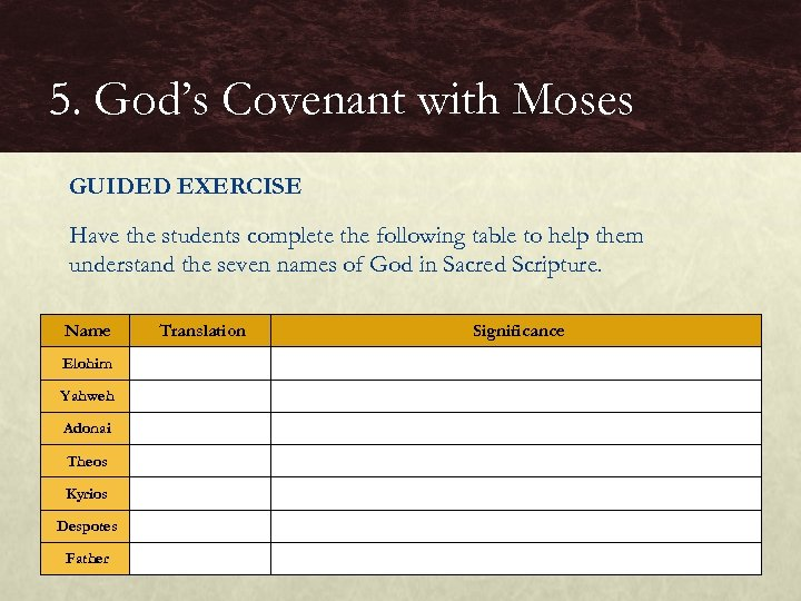 5. God's Covenant with Moses GUIDED EXERCISE Have the students complete the following table