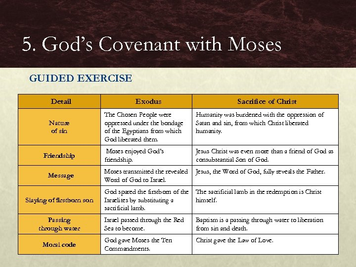 5. God's Covenant with Moses GUIDED EXERCISE Detail Nature of sin Friendship Message Slaying